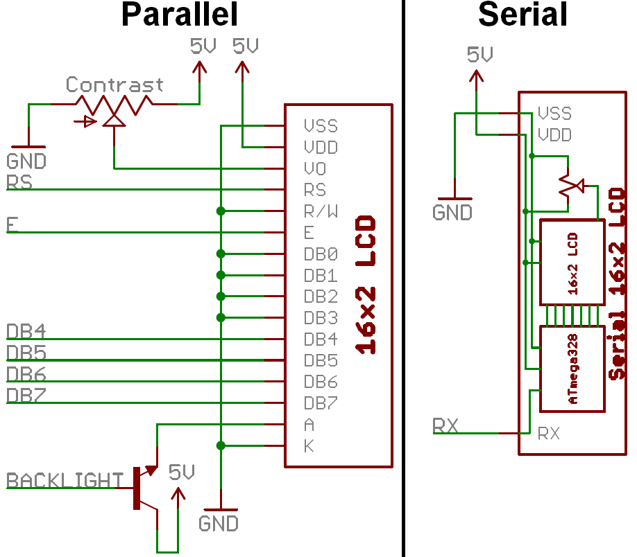 serial vs parallel serial lcd kit quickstart guide sparkfun electronics lcd display wiring diagram at alyssarenee.co