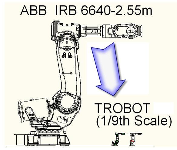 Trobot graphic