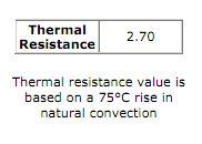 Heat sink datasheet info
